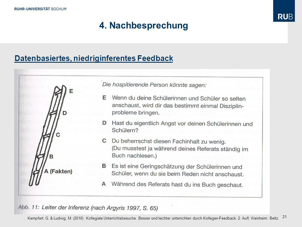 21 Datenbasiertes, niedriginferentes Feedback die Leiter der Inferenz von Argyris (1997) 4. Nachbesprechung Kempfert, G. & Ludwig, M. (2010): Kollegia