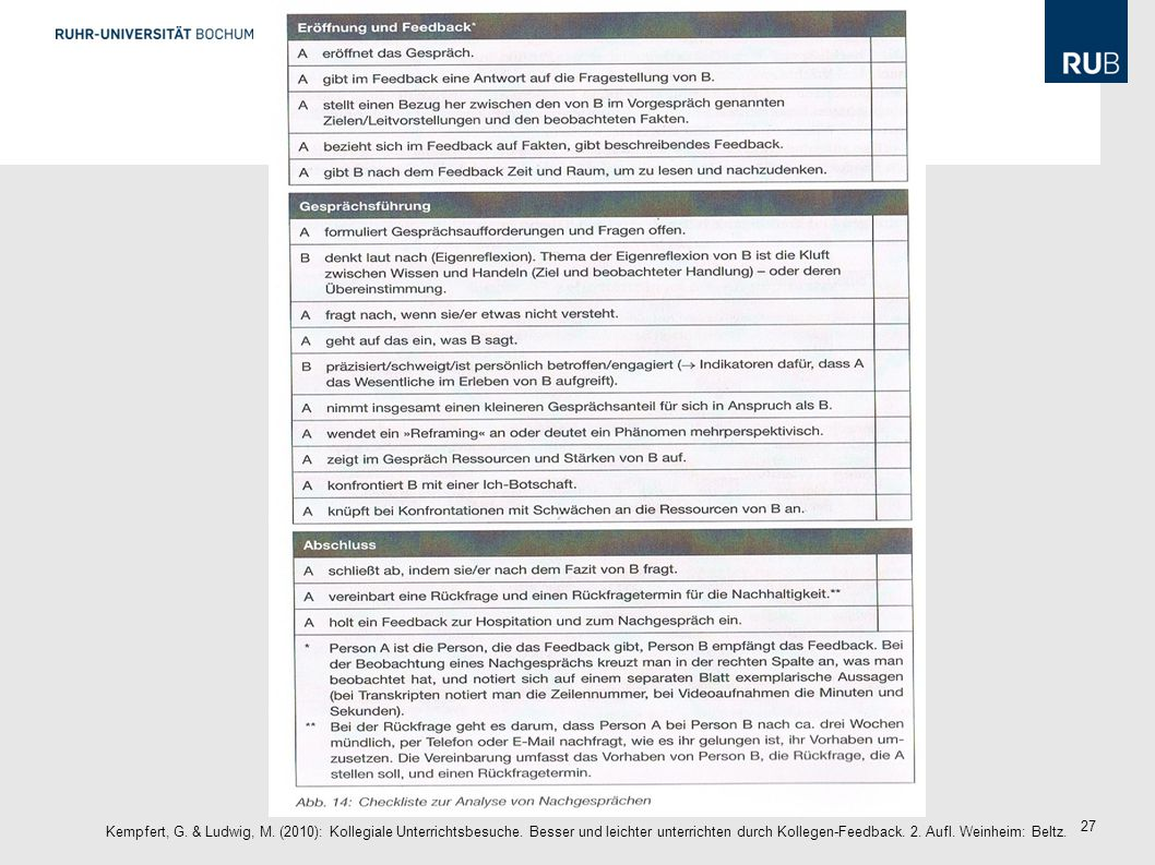 27 Checkliste Kempfert, G. & Ludwig, M. (2010): Kollegiale Unterrichtsbesuche. Besser und leichter unterrichten durch Kollegen-Feedback. 2. Aufl. Wein