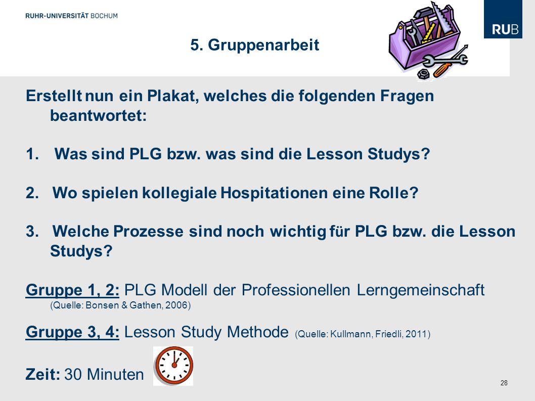 28 Erstellt nun ein Plakat, welches die folgenden Fragen beantwortet: 1. Was sind PLG bzw. was sind die Lesson Studys? 2. Wo spielen kollegiale Hospit