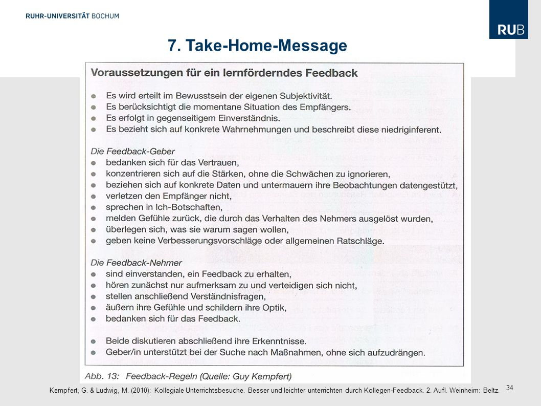 34 7. Take-Home-Message Kempfert, G. & Ludwig, M. (2010): Kollegiale Unterrichtsbesuche. Besser und leichter unterrichten durch Kollegen-Feedback. 2.