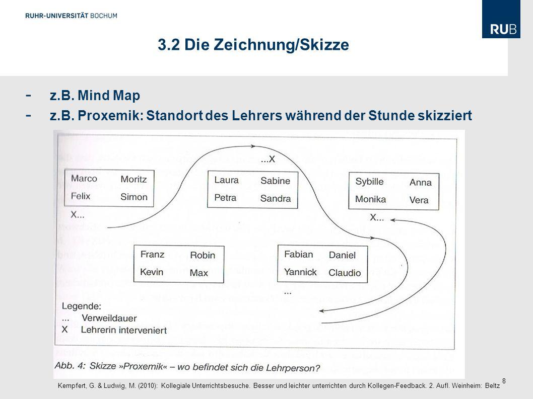 8 - z.B. Mind Map - z.B. Proxemik: Standort des Lehrers während der Stunde skizziert 3.2 Die Zeichnung/Skizze Kempfert, G. & Ludwig, M. (2010): Kolleg