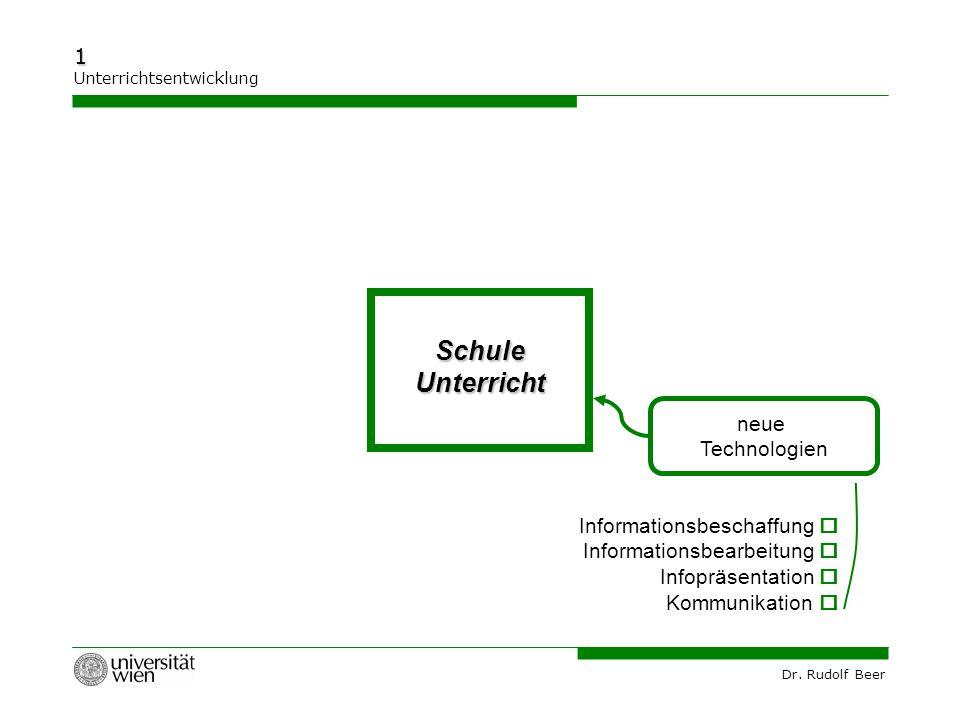 Dr. Rudolf Beer 1 Unterrichtsentwicklung Schule Unterricht neue Technologien Informationsbeschaffung  Informationsbearbeitung  Infopräsentation  Ko