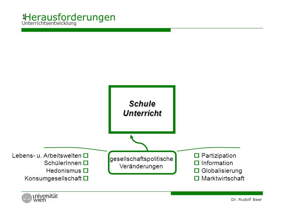Dr. Rudolf Beer 1 Unterrichtsentwicklung Herausforderungen Schule Unterricht gesellschaftspolitische Veränderungen Lebens- u. Arbeitswelten  SchülerI
