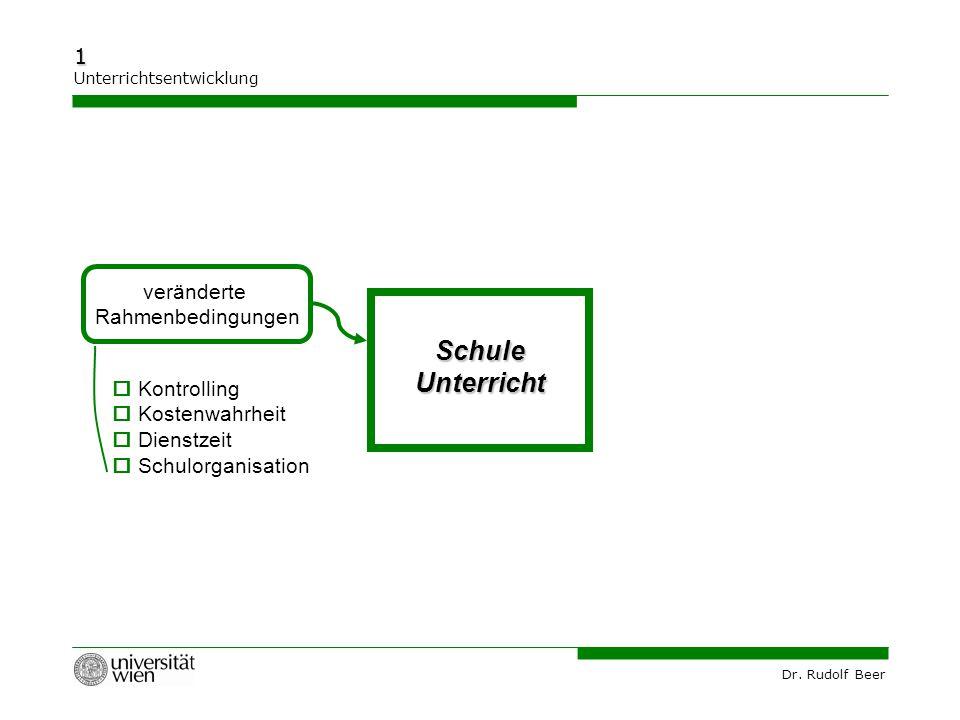 Dr. Rudolf Beer 1 Unterrichtsentwicklung Schule Unterricht veränderte Rahmenbedingungen  Kontrolling  Kostenwahrheit  Dienstzeit  Schulorganisatio