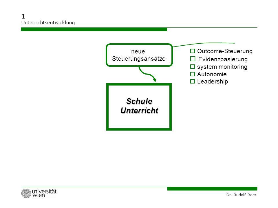 Dr. Rudolf Beer 1 Unterrichtsentwicklung Schule Unterricht neue Steuerungsansätze  Outcome-Steuerung  Evidenzbasierung  system monitoring  Autonom