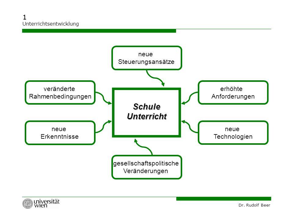 Dr. Rudolf Beer 1 Unterrichtsentwicklung Schule Unterricht neue Erkenntnisse veränderte Rahmenbedingungen neue Technologien erhöhte Anforderungen gese