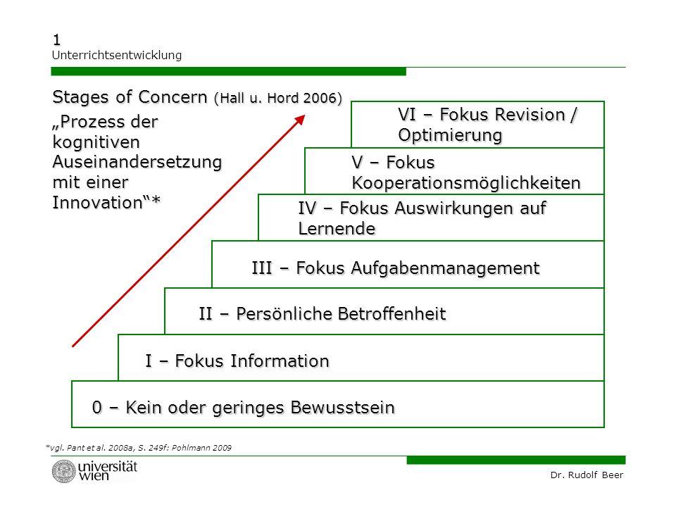 Dr. Rudolf Beer 1 Unterrichtsentwicklung Stages of Concern (Hall u. Hord 2006) 0 – Kein oder geringes Bewusstsein I – Fokus Information II – Persönlic