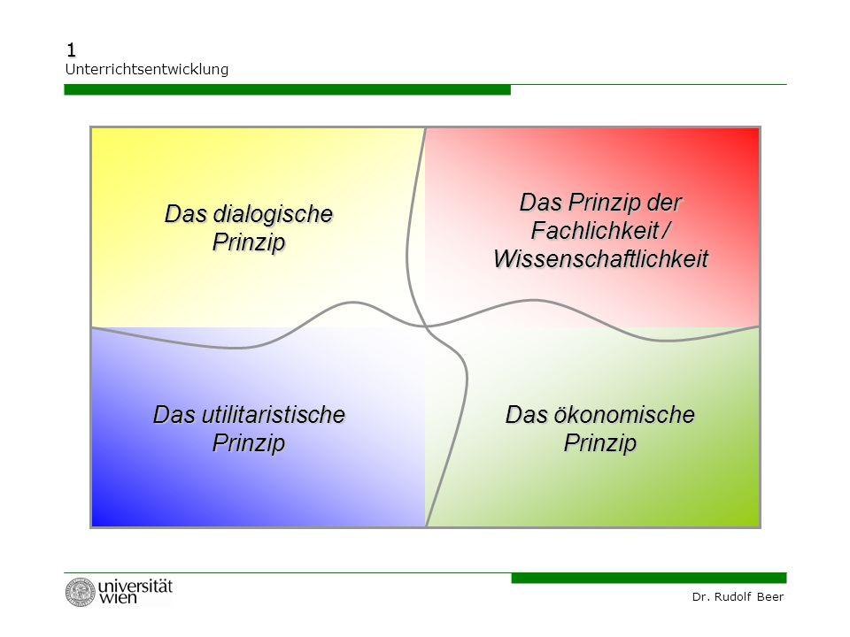 Dr. Rudolf Beer 1 Unterrichtsentwicklung Das dialogische Prinzip Das ökonomische Prinzip Das utilitaristische Prinzip Das Prinzip der Fachlichkeit / W