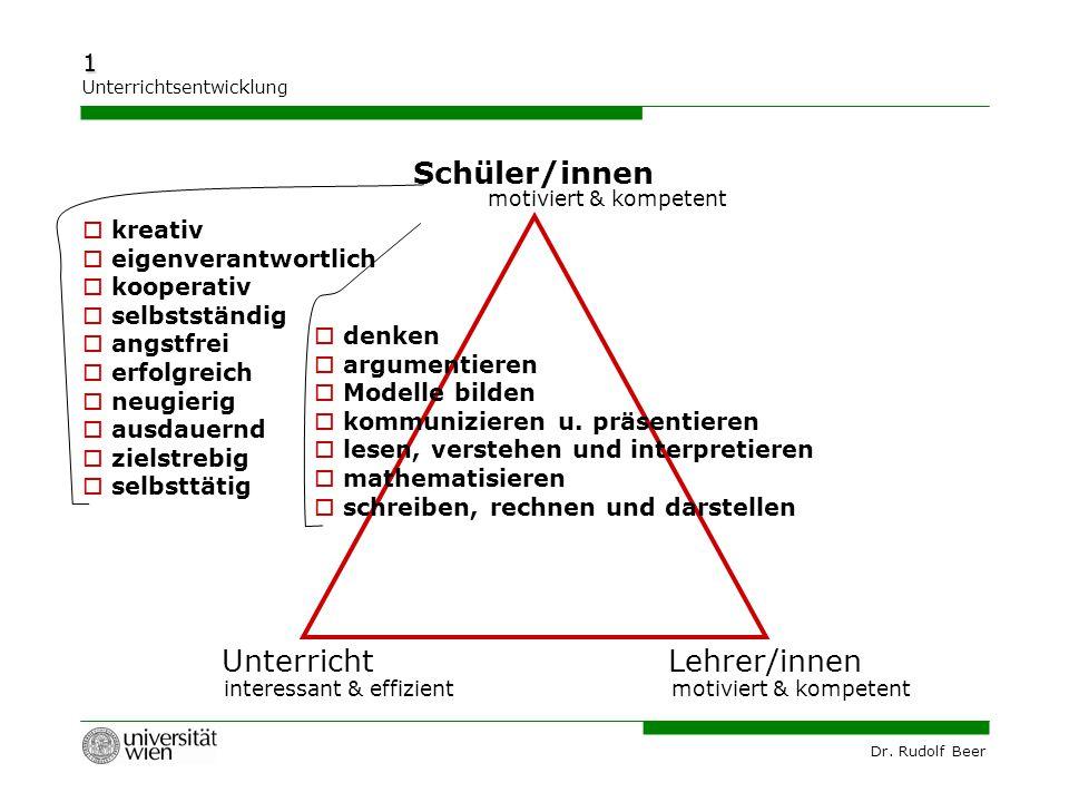 Dr. Rudolf Beer 1 Unterrichtsentwicklung UnterrichtLehrer/innen motiviert & kompetent interessant & effizient  kreativ  eigenverantwortlich  kooper