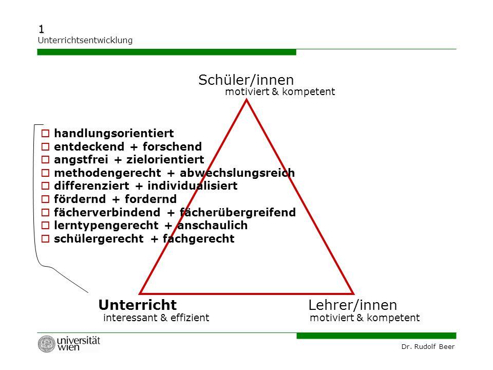 Dr. Rudolf Beer 1 Unterrichtsentwicklung UnterrichtLehrer/innen motiviert & kompetent interessant & effizient  handlungsorientiert  entdeckend + for