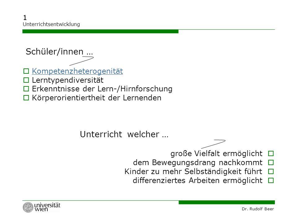 Dr. Rudolf Beer 1 Unterrichtsentwicklung Schüler/innen …  KompetenzheterogenitätKompetenzheterogenität  Lerntypendiversität  Erkenntnisse der Lern-