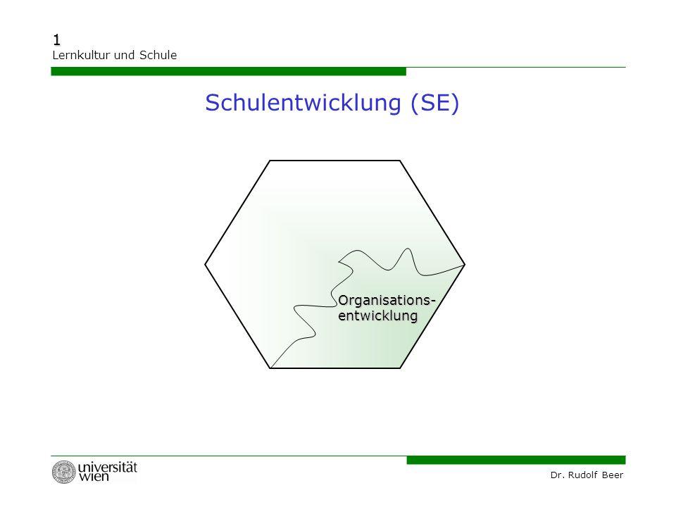 Dr. Rudolf Beer 1 Lernkultur und Schule Organisations- entwicklung Schulentwicklung (SE)