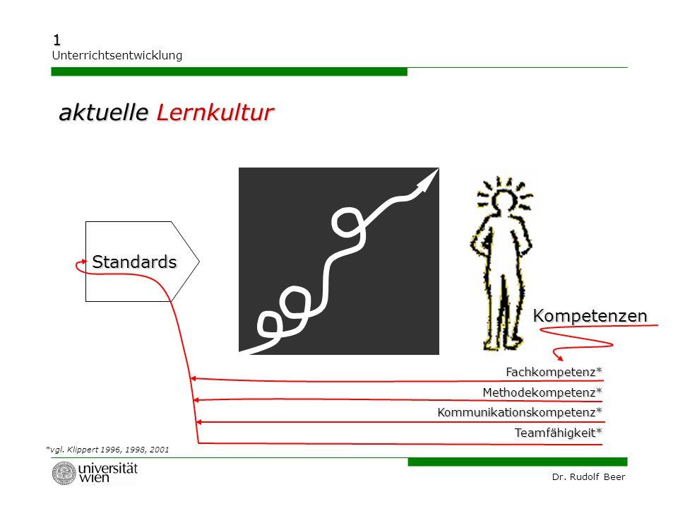Dr. Rudolf Beer 1 Unterrichtsentwicklung Standards Fachkompetenz*Methodekompetenz*Kommunikationskompetenz*Teamfähigkeit* aktuelle Lernkultur Kompetenz