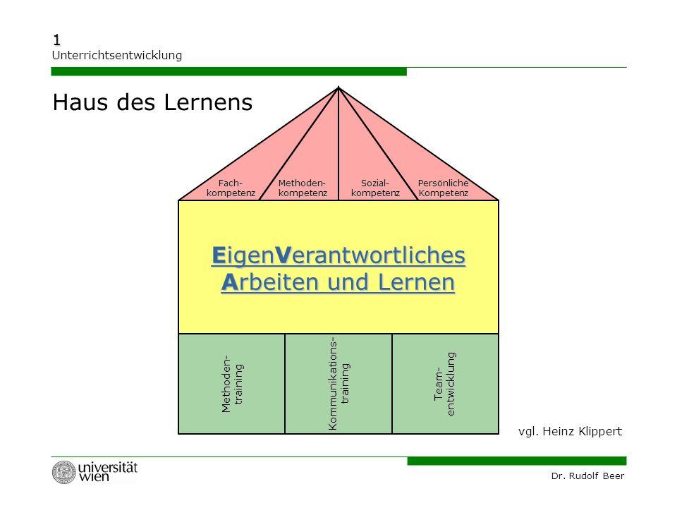 Dr. Rudolf Beer 1 Unterrichtsentwicklung EigenVerantwortliches EigenVerantwortliches Arbeiten und Lernen Arbeiten und Lernen Methoden- training Kommun