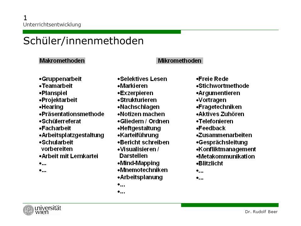 Dr. Rudolf Beer 1 Unterrichtsentwicklung Schüler/innenmethoden