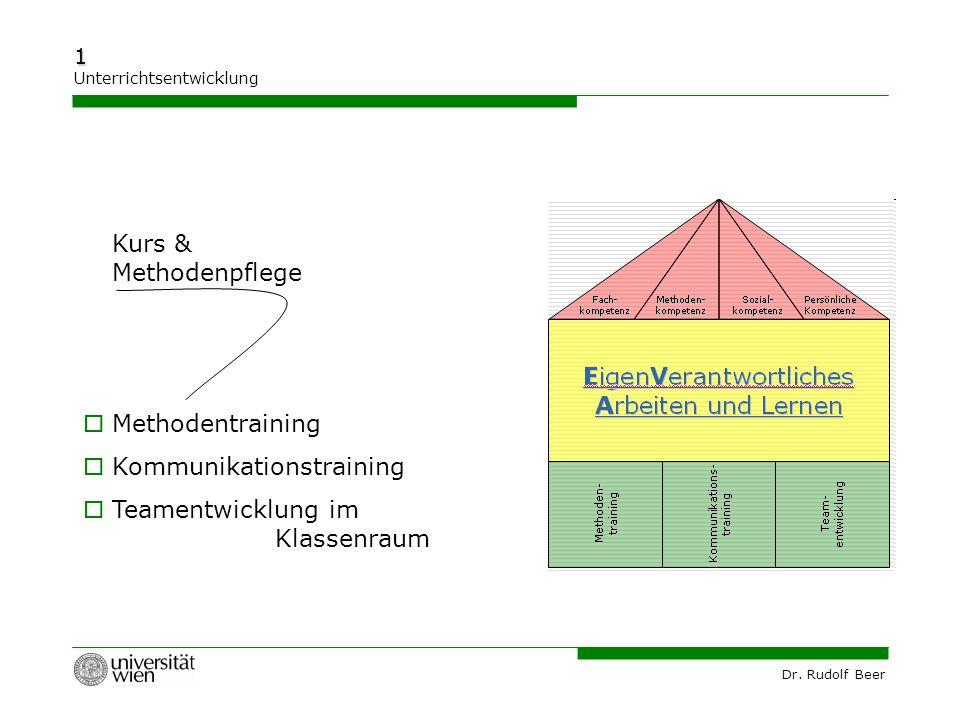 Dr. Rudolf Beer 1 Unterrichtsentwicklung  Methodentraining  Kommunikationstraining  Teamentwicklung im Klassenraum Kurs & Methodenpflege