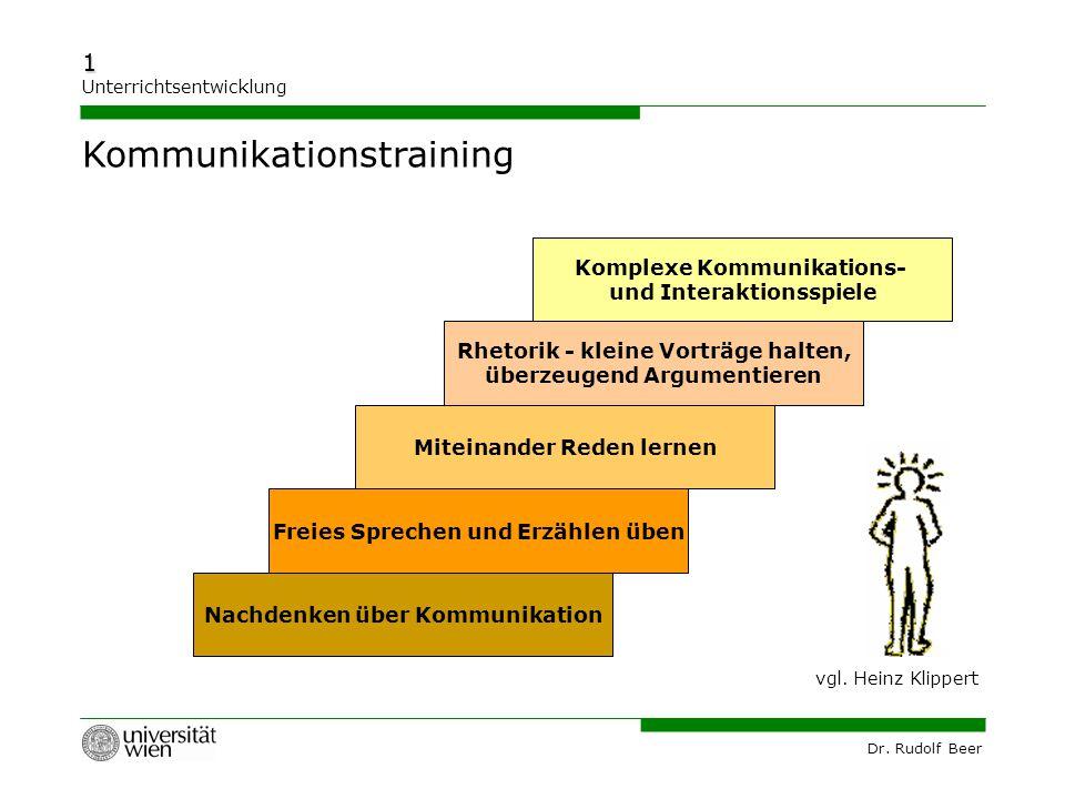 Dr. Rudolf Beer 1 Unterrichtsentwicklung Nachdenken über Kommunikation Freies Sprechen und Erzählen üben Miteinander Reden lernen Rhetorik - kleine Vo