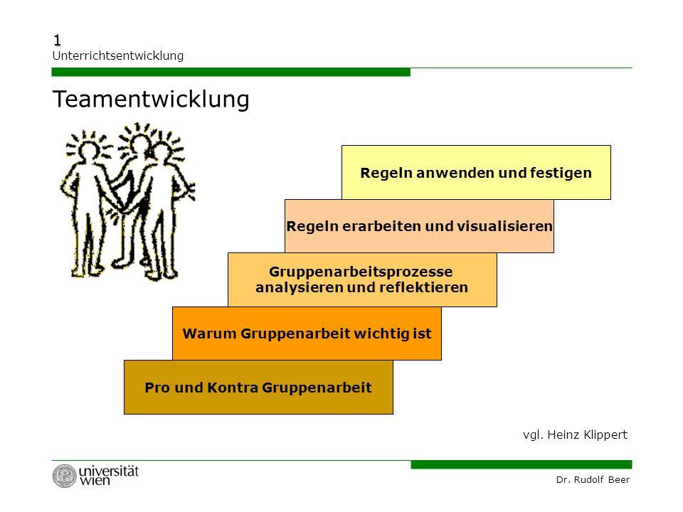 Dr. Rudolf Beer 1 Unterrichtsentwicklung Pro und Kontra Gruppenarbeit Warum Gruppenarbeit wichtig ist Gruppenarbeitsprozesse analysieren und reflektie