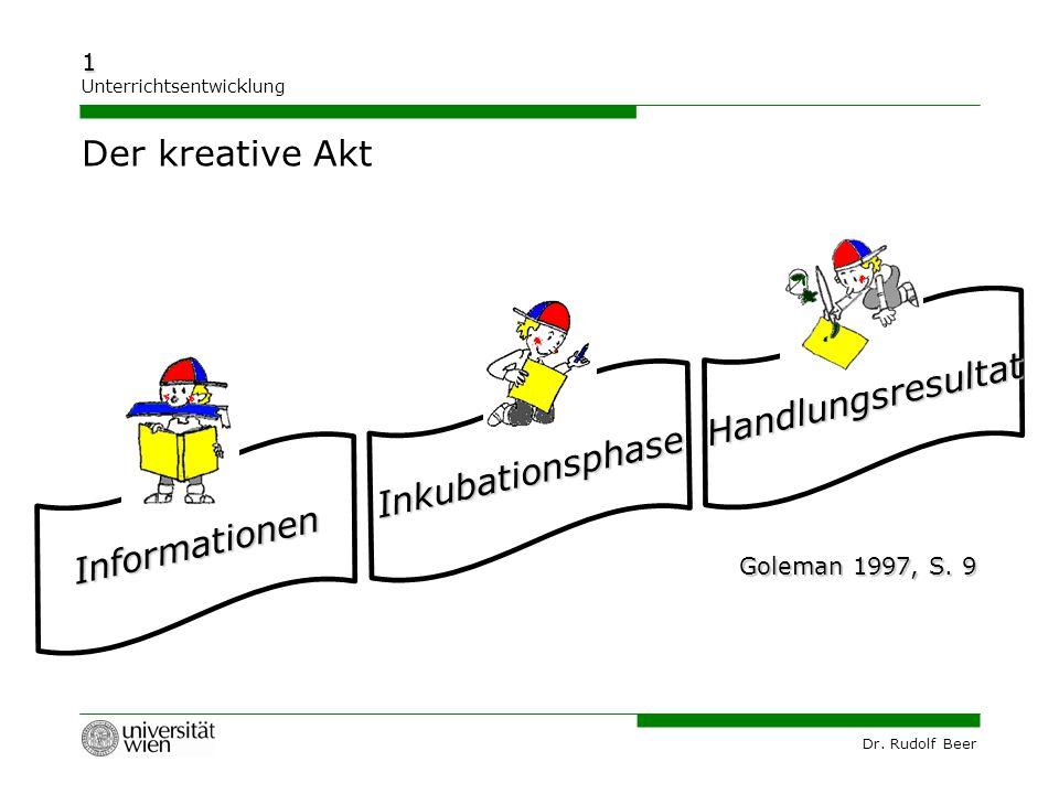 Dr. Rudolf Beer 1 Unterrichtsentwicklung Informationen Inkubationsphase Handlungsresultat Goleman 1997, S. 9 Der kreative Akt