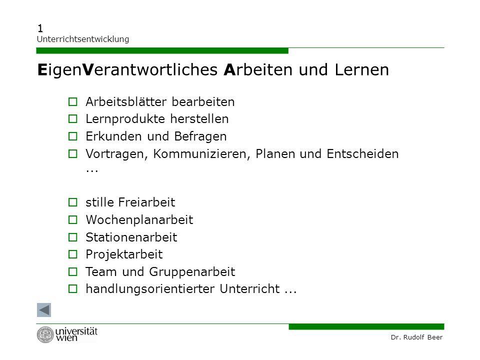 Dr. Rudolf Beer 1 Unterrichtsentwicklung EigenVerantwortliches Arbeiten und Lernen  Arbeitsblätter bearbeiten  Lernprodukte herstellen  Erkunden un
