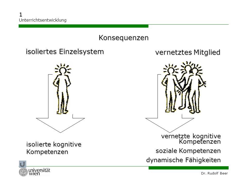 Dr. Rudolf Beer 1 Unterrichtsentwicklung Konsequenzen isoliertes Einzelsystem vernetztes Mitglied isolierte kognitive Kompetenzen vernetzte kognitive