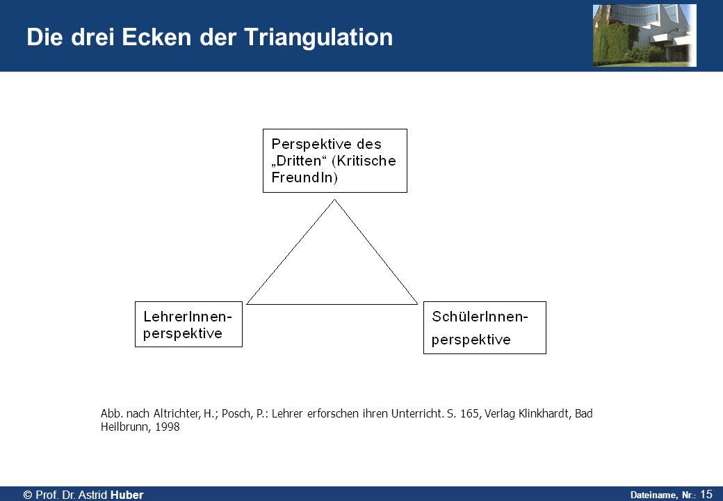 Dateiname, Nr.: 15 © Prof. Dr. Astrid Huber Die drei Ecken der Triangulation Abb. nach Altrichter, H.; Posch, P.: Lehrer erforschen ihren Unterricht.