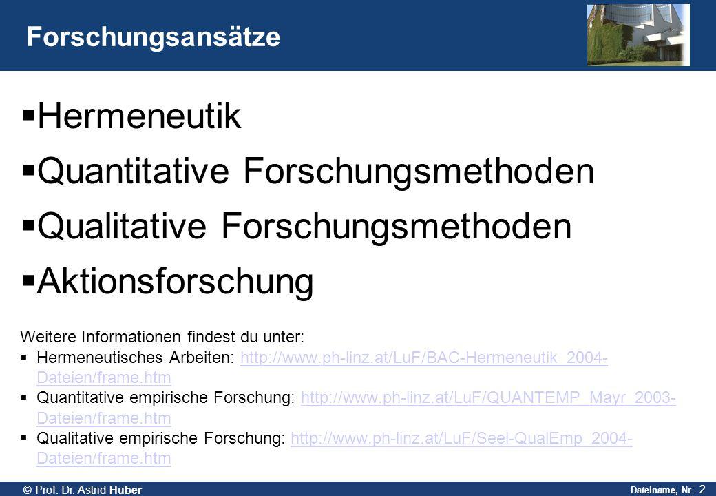 Dateiname, Nr.: 2 © Prof. Dr. Astrid Huber Forschungsansätze  Hermeneutik  Quantitative Forschungsmethoden  Qualitative Forschungsmethoden  Aktion