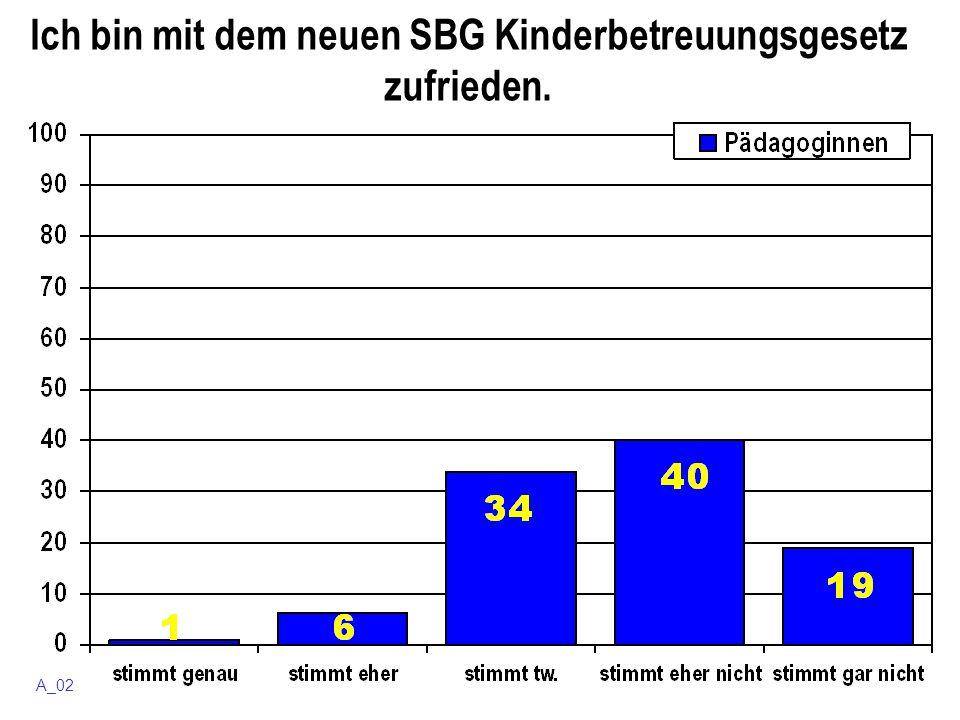 Ich bin mit dem neuen SBG Kinderbetreuungsgesetz zufrieden. A_02