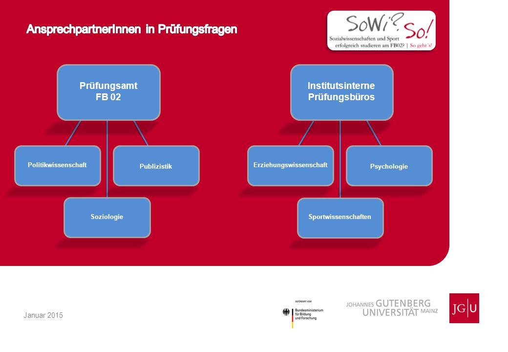 Prüfungsamt FB 02 Politikwissenschaft Soziologie Publizistik Institutsinterne Prüfungsbüros Erziehungswissenschaft Sportwissenschaften Psychologie Januar 2015