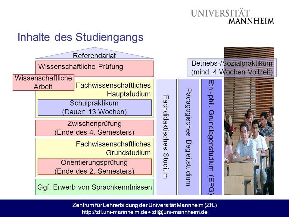 Zentrum für Lehrerbildung der Universität Mannheim (ZfL) http://zfl.uni-mannheim.de  zfl@uni-mannheim.de Inhalte des Studiengangs Fachwissenschaftlic