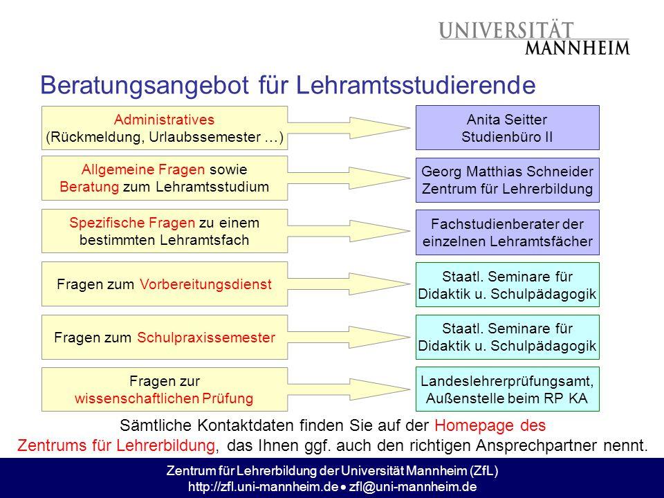 Zentrum für Lehrerbildung der Universität Mannheim (ZfL) http://zfl.uni-mannheim.de  zfl@uni-mannheim.de Beratungsangebot für Lehramtsstudierende Adm