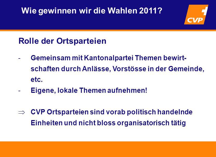 Rolle der Ortsparteien Wie gewinnen wir die Wahlen 2011.