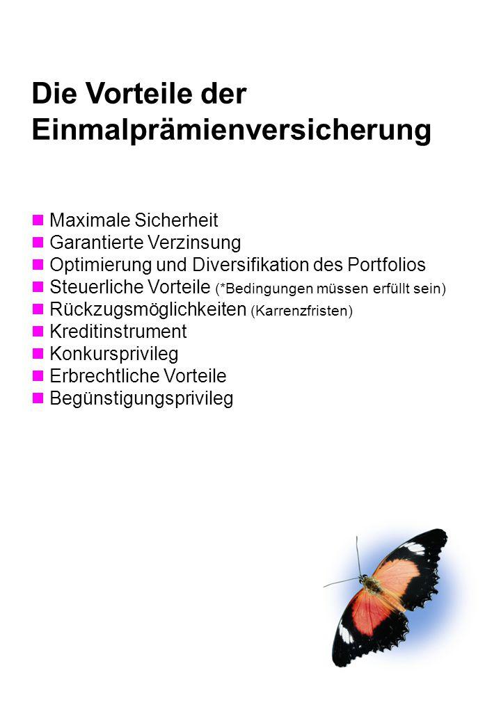 Produktevergleich Sparbüchlein/Einmaleinlage  Kapital CHF 50 000.—  Dauer 10 Jahre  Sparbüchlein mit 2.5 % Zins  Einmaleinlage mit 2.0 % technischem Zinssatz Berechnung Sparbüchlein mit 2.5 % (!) Zins: JahrKapitalZinssatzBrutto-Ver.rech.-Netto-Einkommens- zinssteuerzinssteuer (35%)(20% Grenzs.) 50 000.--2.5 %1 250.--437.50812.50250.-- 0150 812.502.5 %1 270.30444.60825.70254.05 0251 638.202.5 %1 290.95451.85839.10258.20 0352 477.302.5 %1 311.95459.20852.75262.40 0453 330.052.5 %1 333.25466.65866.60266.65 0554 196.652.5 %1 354.90474.20880.70271.-- 0655 077.352.5 %1 376.95381.95895.—275.40 0755 972.352.5 %1 399.30489.75909.55279.85 0856 881.902.5 %1 422.05497.70924.35284.40 0957 806.252.5 %1 445.15505.80939.35289.-- 1058 745.60 Total58 745.6013 454.804 709.208 746.602 690.95 Vergleichsberechnung: SparbüchleinEinmaleinlage Investiertes Kapital50 000.--50 000.— Schlusskapital inklusive Bruttozins/Überschussanteil63 454.8060 588.— - Verrechnungssteuer 35% 4 709.20 0.— Schlusskapital inklusive Nettozins58 745.6060 588.— - Einkommenssteuer (20% Grenzsteuersatz) 2 690.95 0.— Nettokapital nach Einkommens-/Verrechnungssteuer56 054.6560 588.—