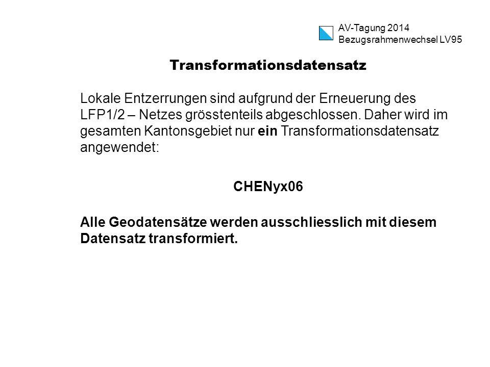 Transformationsdatensatz Lokale Entzerrungen sind aufgrund der Erneuerung des LFP1/2 – Netzes grösstenteils abgeschlossen. Daher wird im gesamten Kant