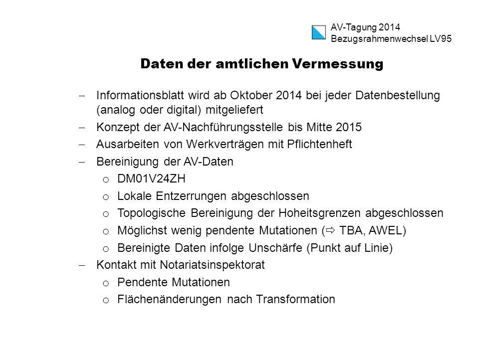 Daten der amtlichen Vermessung  Informationsblatt wird ab Oktober 2014 bei jeder Datenbestellung (analog oder digital) mitgeliefert  Konzept der AV-