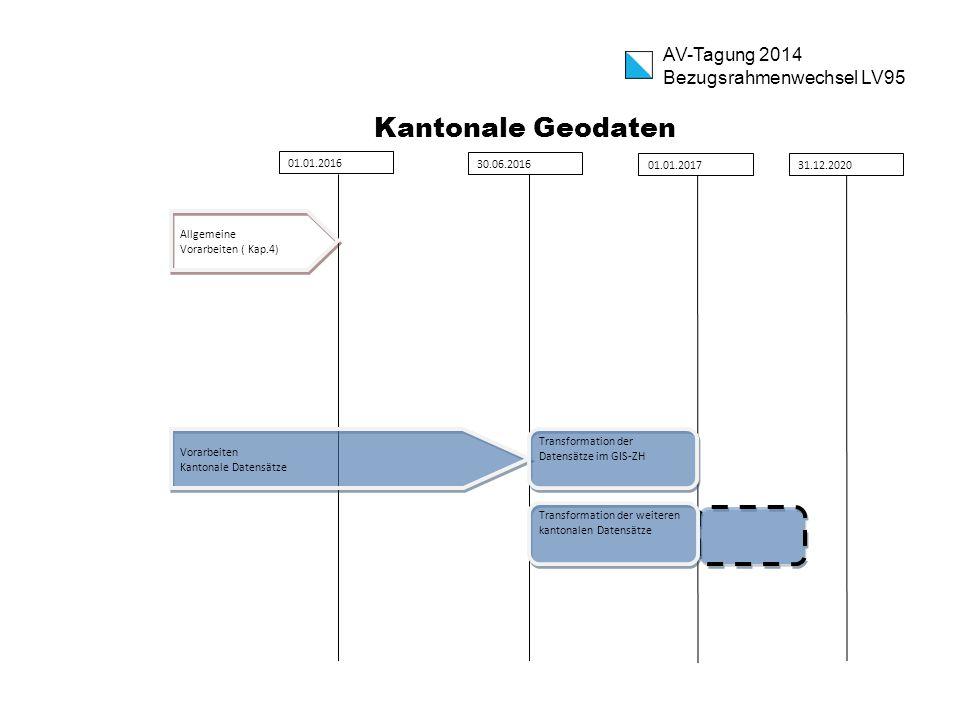 Kantonale Geodaten Vorarbeiten Kantonale Datensätze 01.01.2016 30.06.2016 01.01.2017 Transformation der Datensätze im GIS-ZH Transformation der weiter