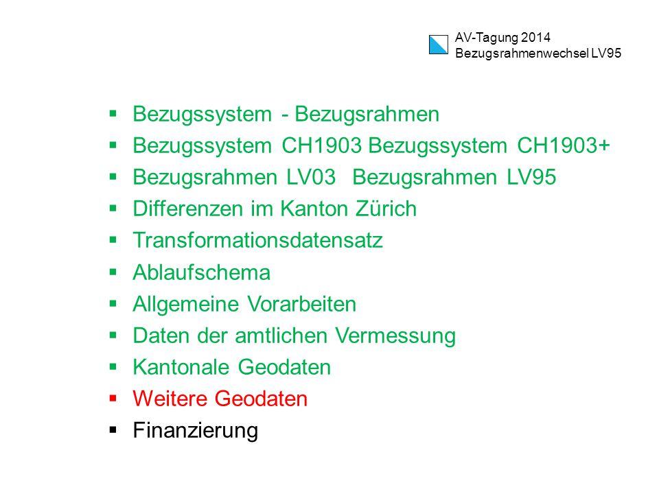  Bezugssystem - Bezugsrahmen  Bezugssystem CH1903 Bezugssystem CH1903+  Bezugsrahmen LV03 Bezugsrahmen LV95  Differenzen im Kanton Zürich  Transf