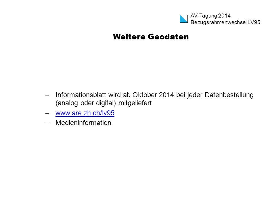 Weitere Geodaten  Informationsblatt wird ab Oktober 2014 bei jeder Datenbestellung (analog oder digital) mitgeliefert  www.are.zh.ch/lv95 www.are.zh