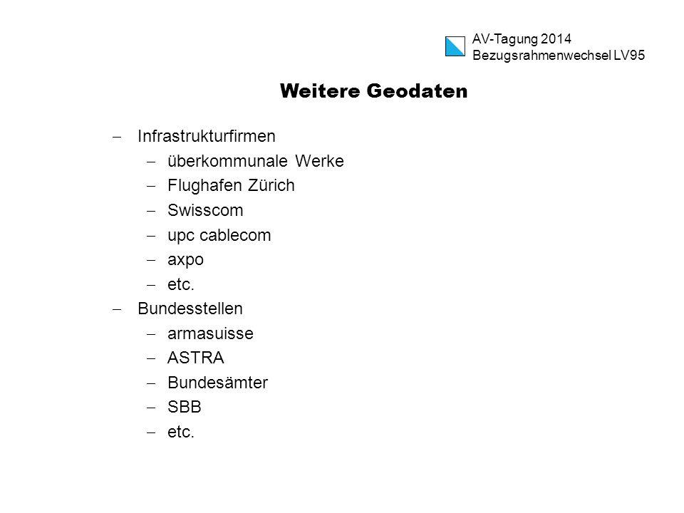 Weitere Geodaten  Infrastrukturfirmen  überkommunale Werke  Flughafen Zürich  Swisscom  upc cablecom  axpo  etc.  Bundesstellen  armasuisse 