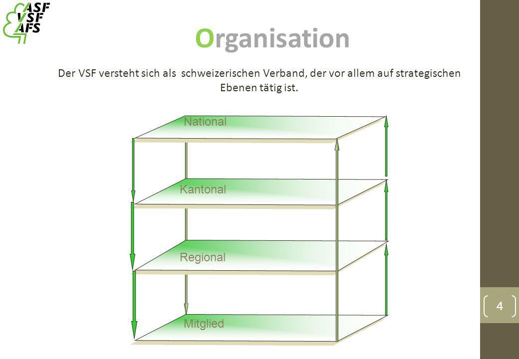 4 National Kantonal Regional Mitglied Der VSF versteht sich als schweizerischen Verband, der vor allem auf strategischen Ebenen tätig ist. Organisatio