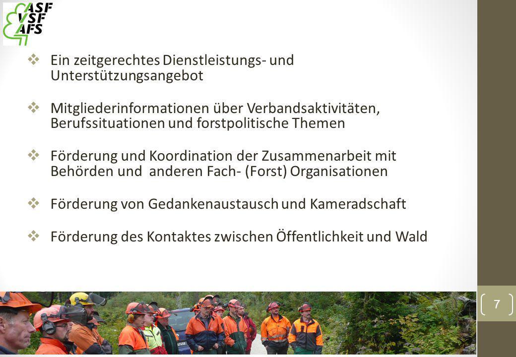 """Aktivitäten 8  Politische Interessen vertreten  Organisation der « Arbeitswelt Wald »  """" Forum Forst der SUVA  Bildungsfond  Lohnvereinbarung mit WVS und FUS."""