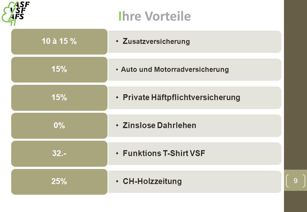 Z usatzversicherung 10 à 15 % Auto und Motorradversicherung 15% Private Häftpflichtversicherung 15% Zinslose Dahrlehen 0% Funktions T-Shirt VSF 32.- CH-Holzzeitung 25% 9 Ihre Vorteile