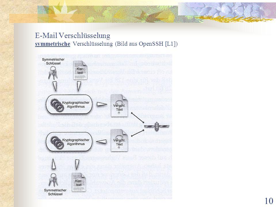 10 E-Mail Verschlüsselung symmetrische Verschlüsselung (Bild aus OpenSSH [L1])