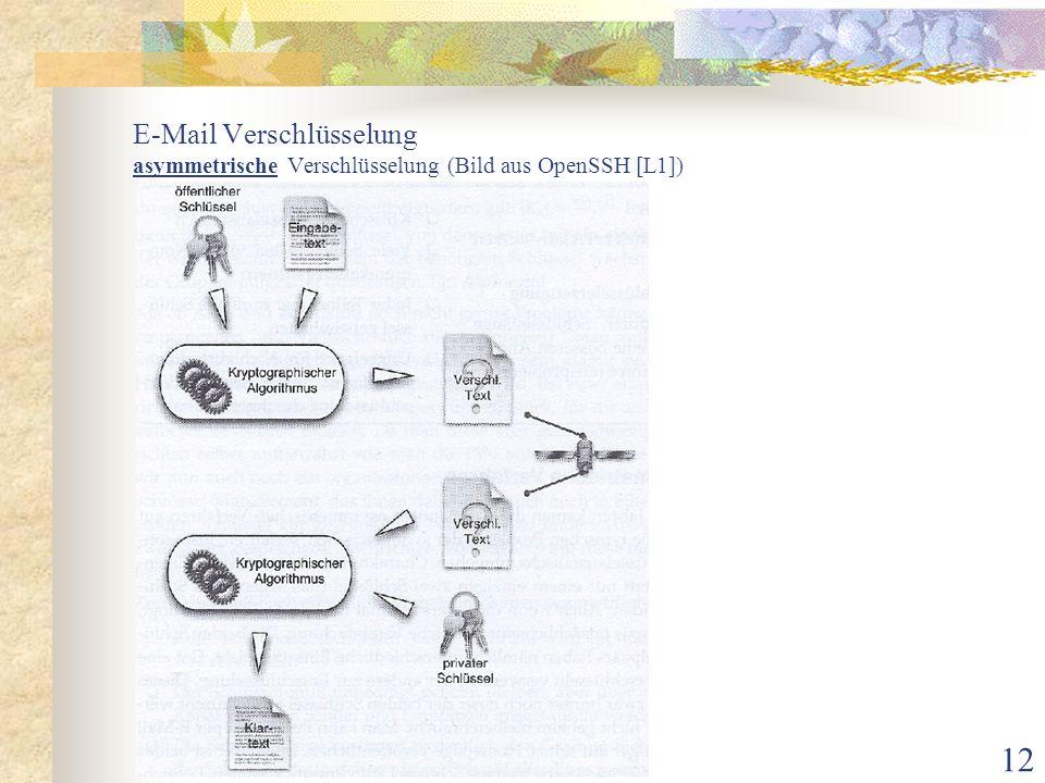 12 E-Mail Verschlüsselung asymmetrische Verschlüsselung (Bild aus OpenSSH [L1])