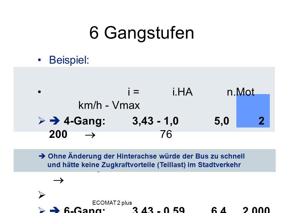 Beispiel: i = i.HA n.Mot km/h - Vmax Ø  4-Gang:3,43 - 1,0 5,0 2 200  76 Ø  5-Gang:3,43 - 0,83 5,0 2 200  92 Ø Ø  6-Gang:3,43 - 0,59 6,4 2 000  9