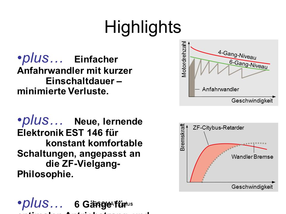 0 5 10 25 20 15 30 Zeit [%] Neutral (N)BSN (D)Vorwärts (D)Rückwärts (R) Primär: Haltestelle, Türe offen Verkehrsbedingter Stillstand < 2,5 sec.