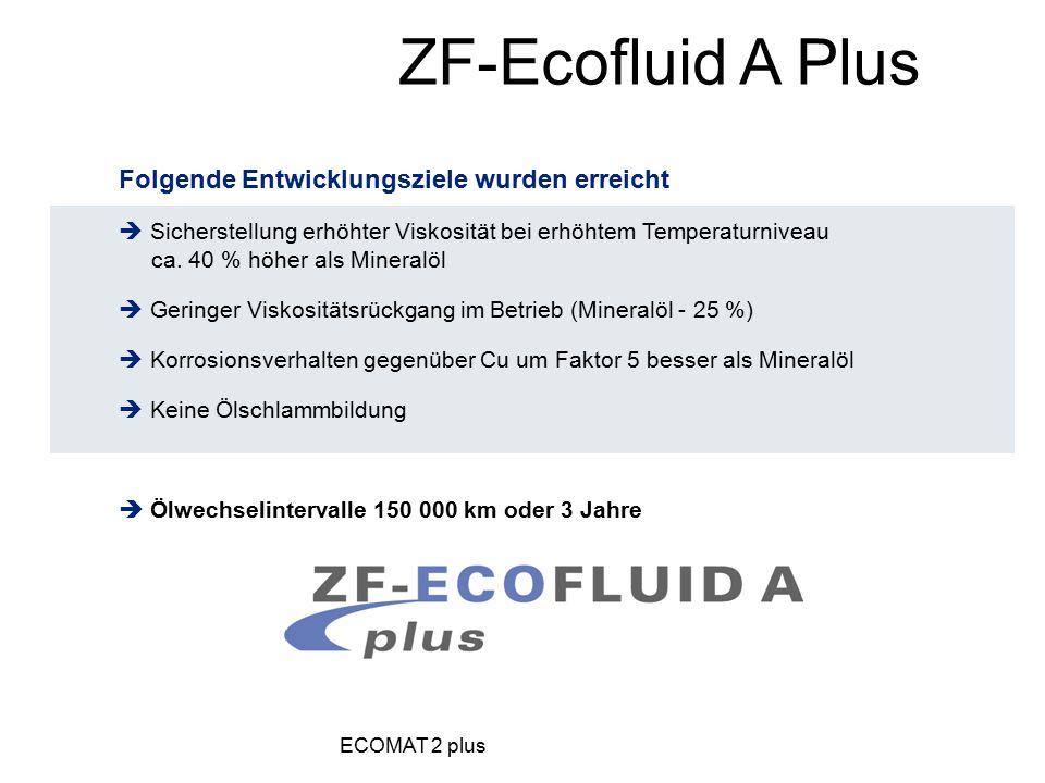 Verbrauchsvorteile durch ZF-Ecomat 2 plus mit 6 Gängen  StadtBus-TypLängekWGetriebeØ Verbrauch Reduzierung Ltr.
