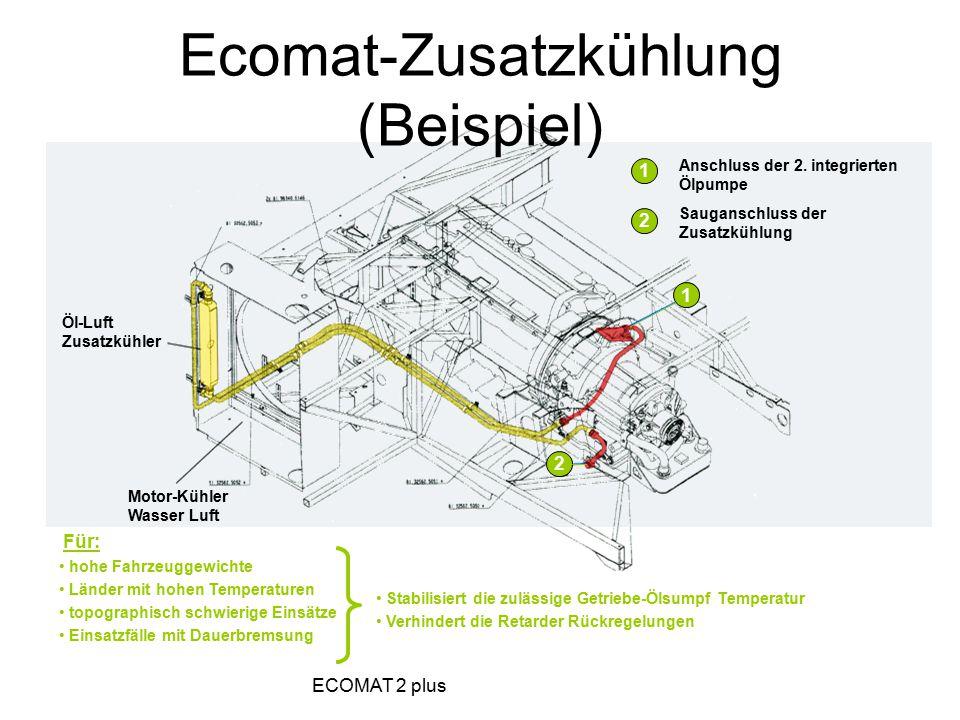 Vorteile im Stadt- und kombinierten Linienverkehr 6 HP 502 C 6 HP 592 C 6 HP 602 C ZF-Ecomat mit 6 Gangstufen ECOMAT 2 plus