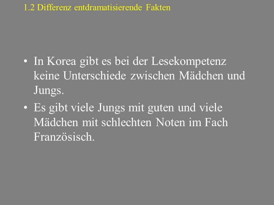 In Korea gibt es bei der Lesekompetenz keine Unterschiede zwischen Mädchen und Jungs. Es gibt viele Jungs mit guten und viele Mädchen mit schlechten N