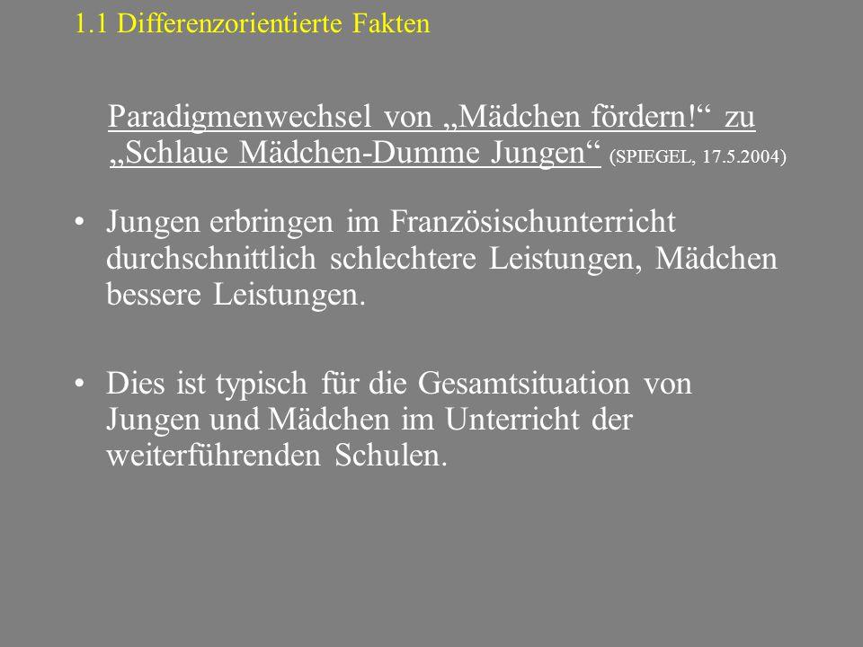 """Paradigmenwechsel von """"Mädchen fördern!"""" zu """"Schlaue Mädchen-Dumme Jungen"""" (SPIEGEL, 17.5.2004) Jungen erbringen im Französischunterricht durchschnitt"""
